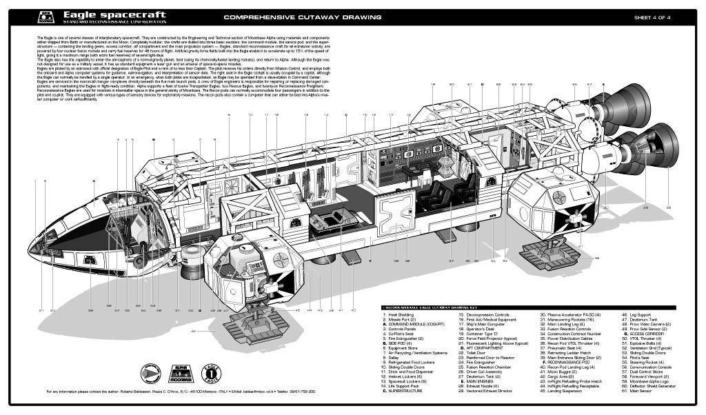 space 1999 spacecraft designs -#main